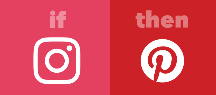 Pinterest instructions on IFTTT