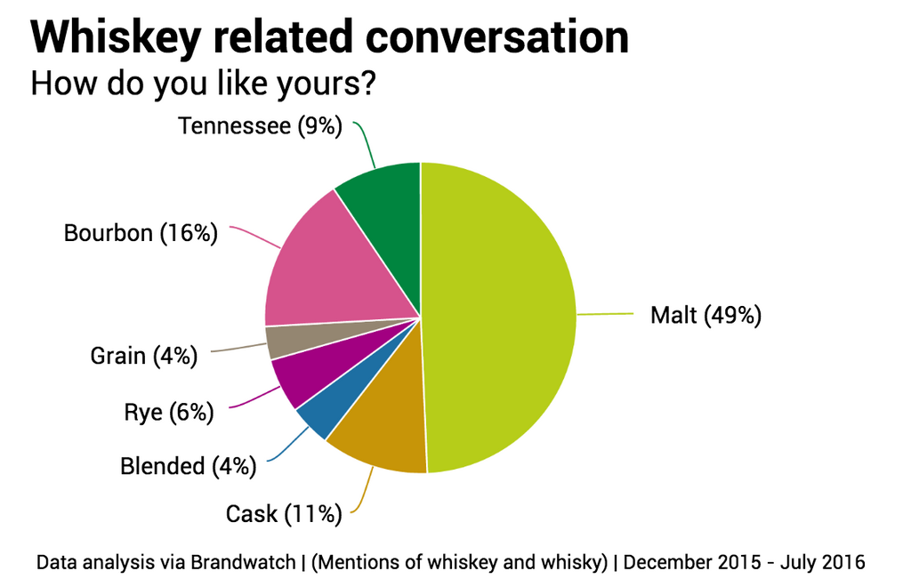whisky-drinkers-types