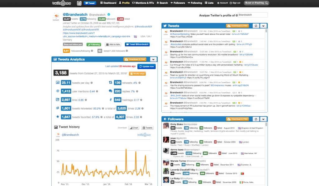 Twitonomy is used for analysing tweets