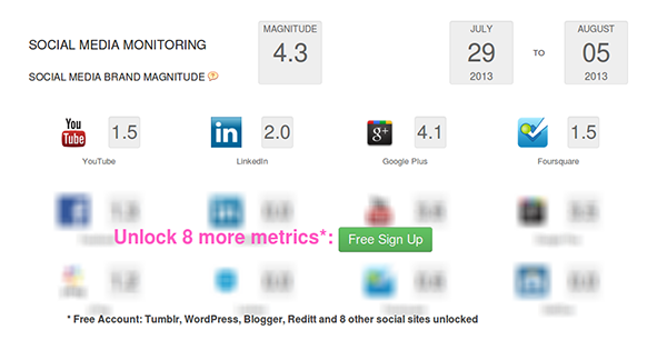 how-socialable for online media monitoring