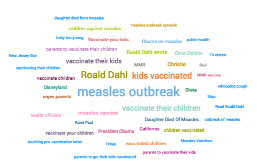 roald dahl measles essay Review - boy: tales of childhood by roald dahl  dahl's own daughter olivia died of measles at the age  tales of childhood by roald dahl loved the.