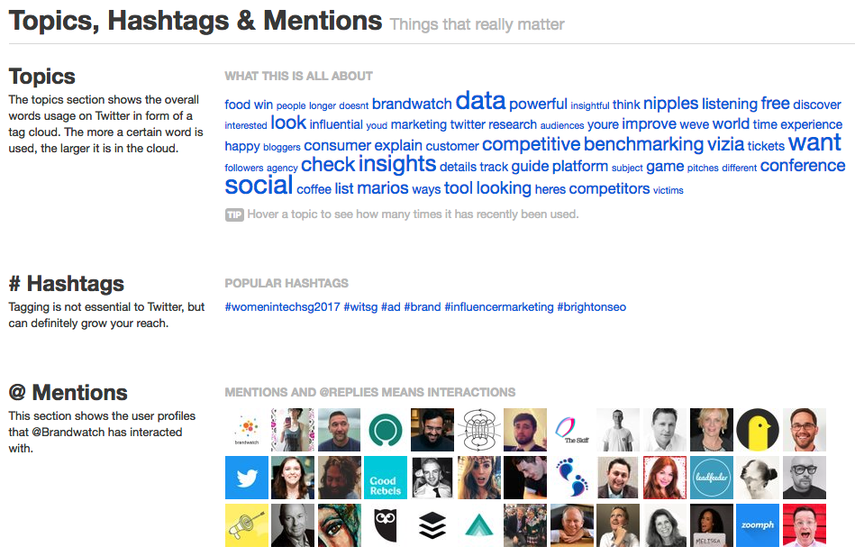 The topic, hashtags and mentions section of the foller.me twitter analytics tool