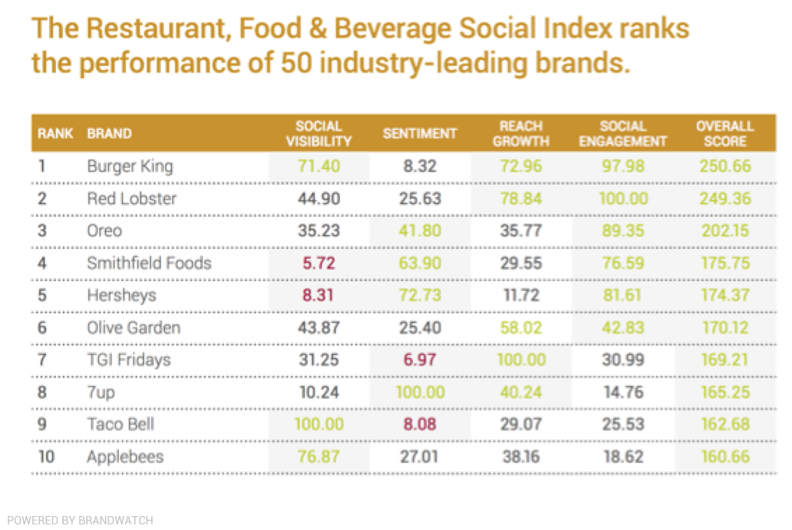 Final Brand Index_BW