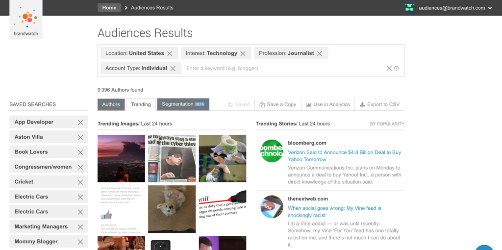 Audiences results showing influencers