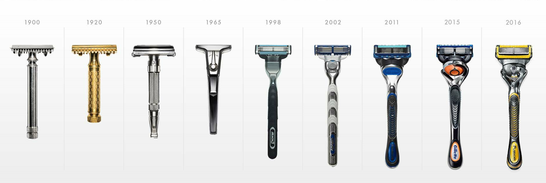 about-gillette_uk_new