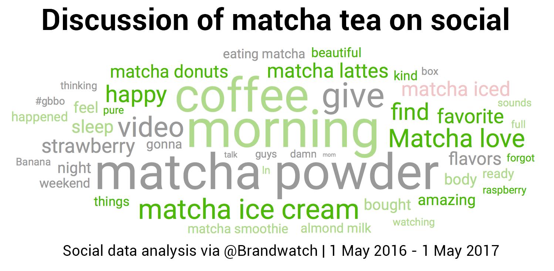 matcha tea drinkers