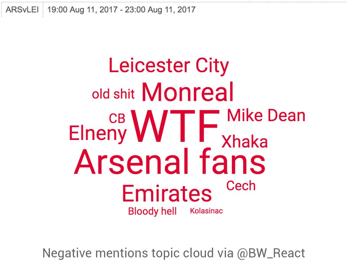 soccer data