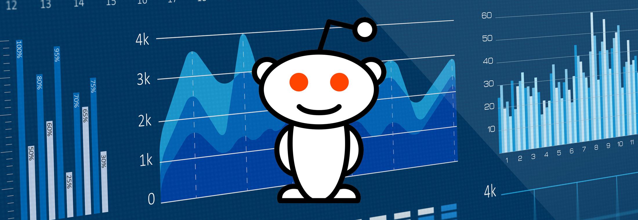 Best Anime Porn Subreddit subreddit analytics: the top six tools | brandwatch