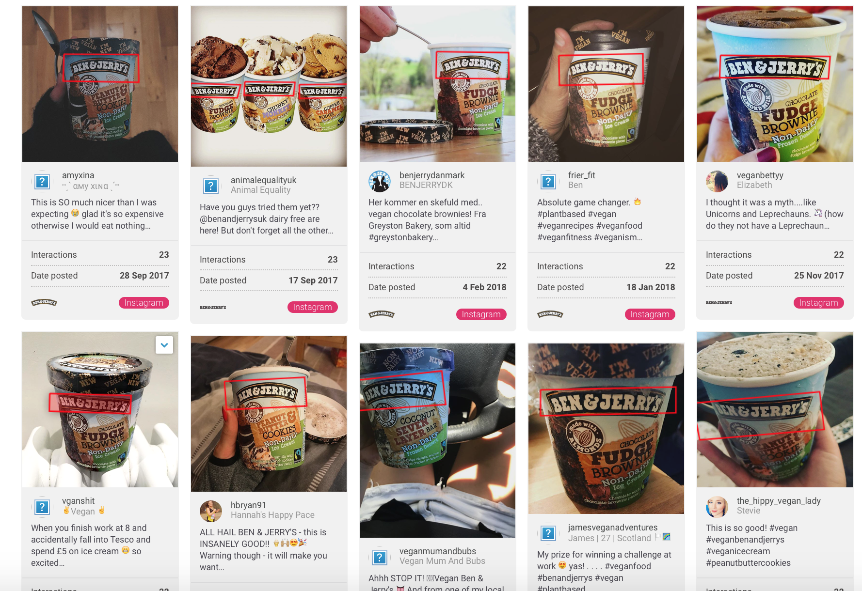 Screenshot of Ben and Jerry's vegan image wall in Brandwatch Analytics