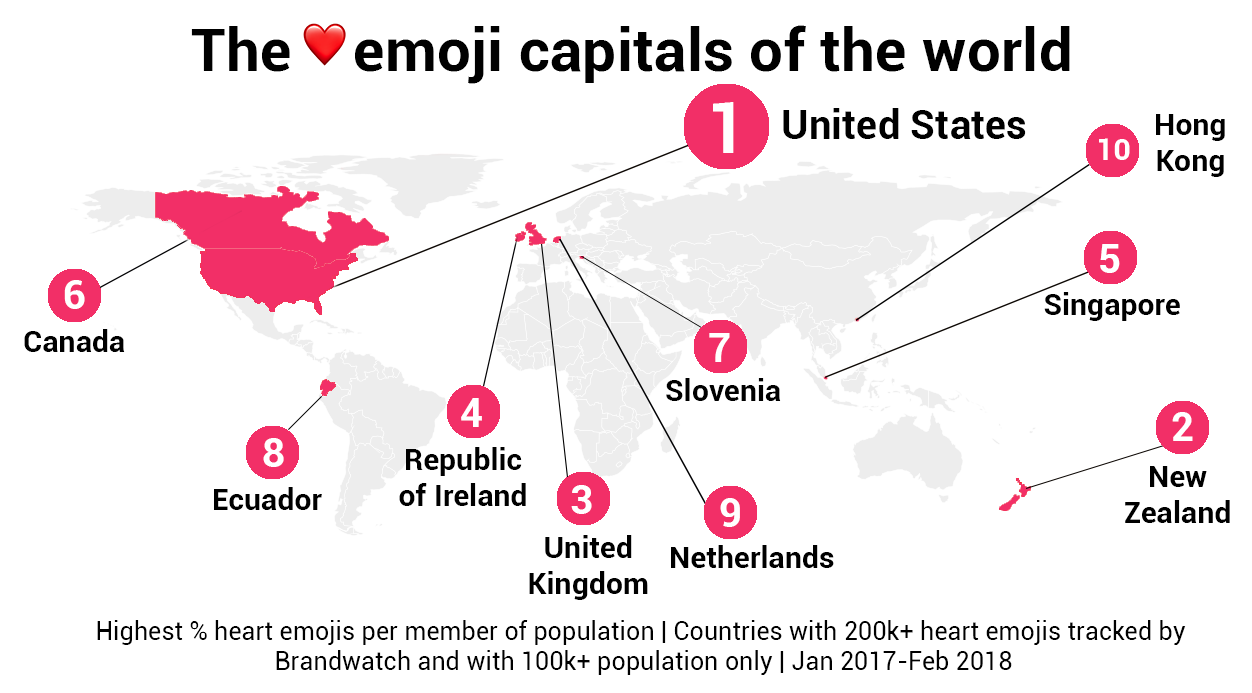 Map shows the most romantic countries in the world according the emoji use.