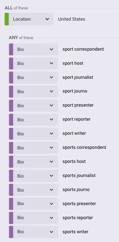 Screenshot shows the criteria for finding the influential sports journalists